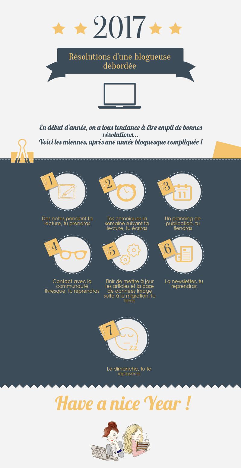 Infographie resolutions d'une blogueuse débordée