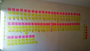 les post-it de julia richard